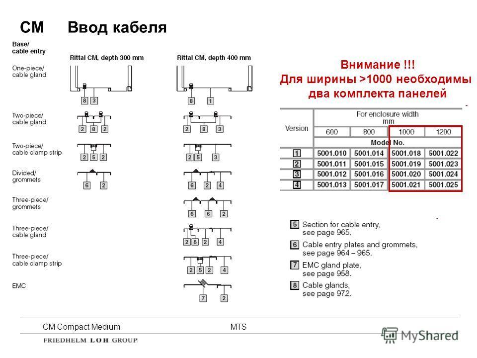 CM Compact Medium MTS CMВвод кабеля Внимание !!! Для ширины >1000 необходимы два комплекта панелей