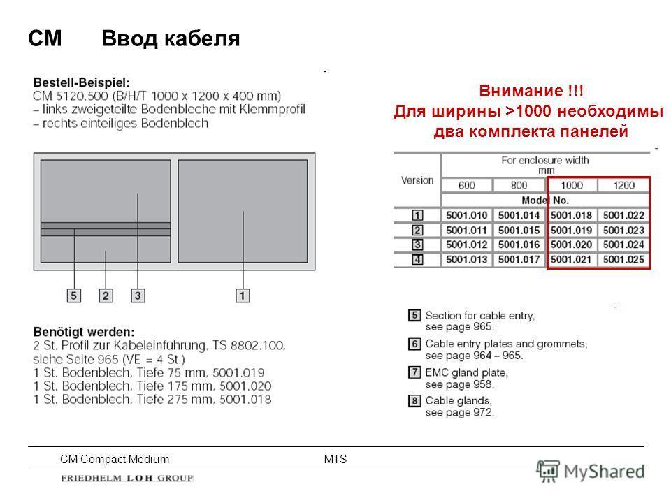 CM Compact Medium MTS CM Ввод кабеля Внимание !!! Для ширины >1000 необходимы два комплекта панелей