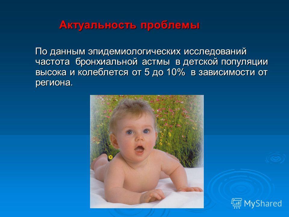 Актуальность проблемы Актуальность проблемы По данным эпидемиологических исследований частота бронхиальной астмы в детской популяции высока и колеблется от 5 до 10% в зависимости от региона. По данным эпидемиологических исследований частота бронхиаль