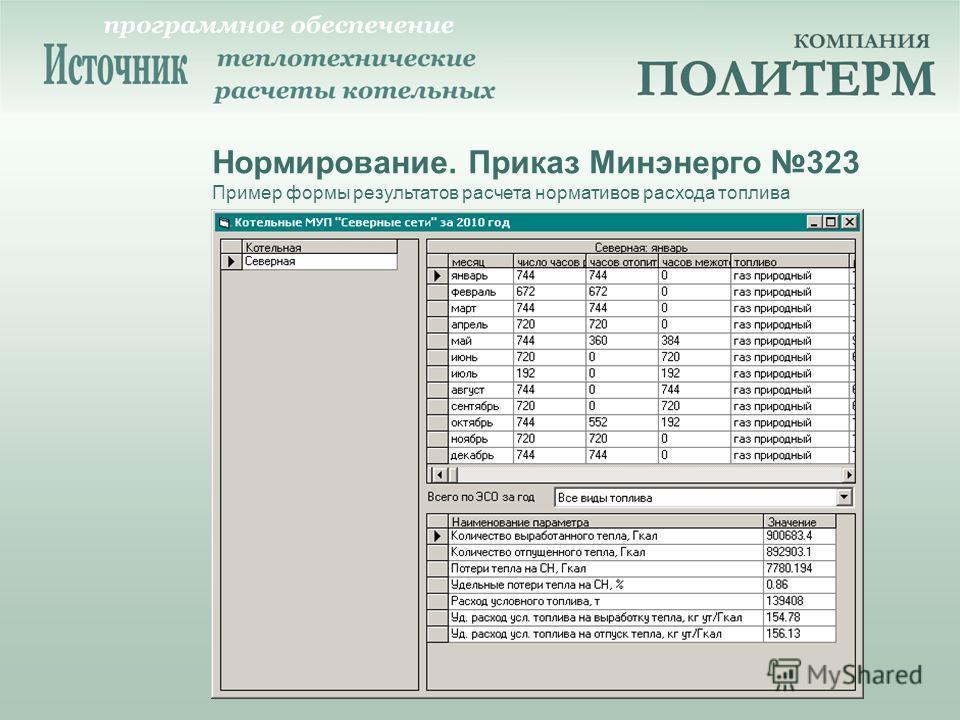 Нормирование. Приказ Минэнерго 323 Пример формы результатов расчета нормативов расхода топлива