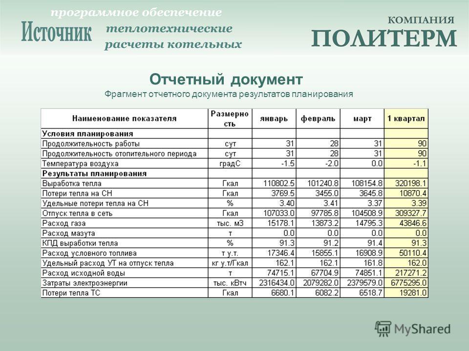 Отчетный документ Фрагмент отчетного документа результатов планирования