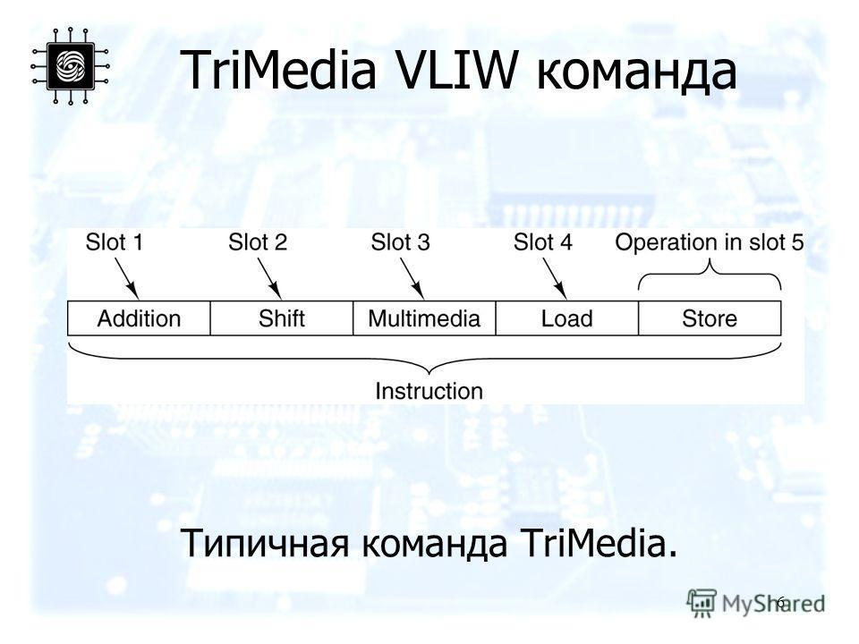 6 TriMedia VLIW команда Типичная команда TriMedia.