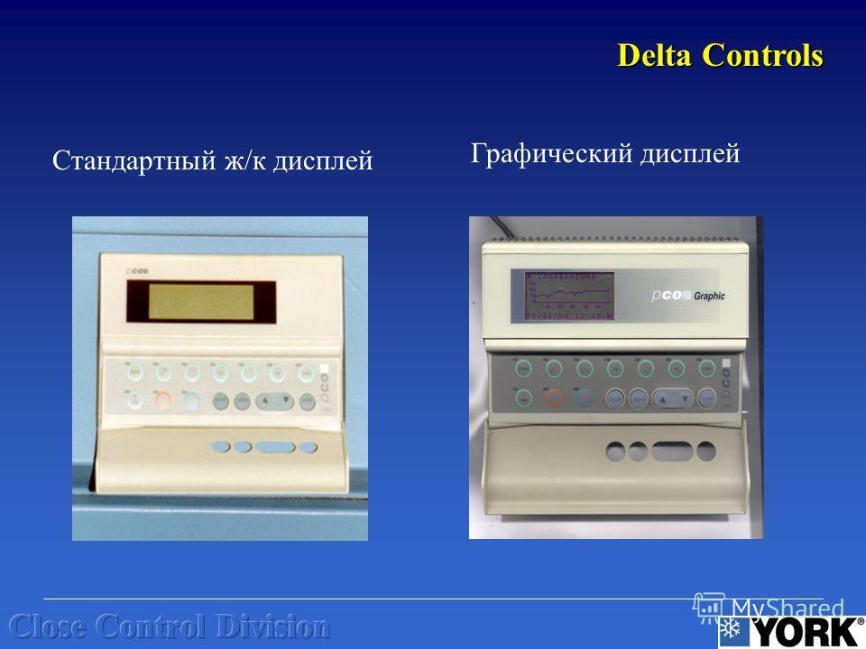 Стандартный ж/к дисплей Графический дисплей Delta Controls