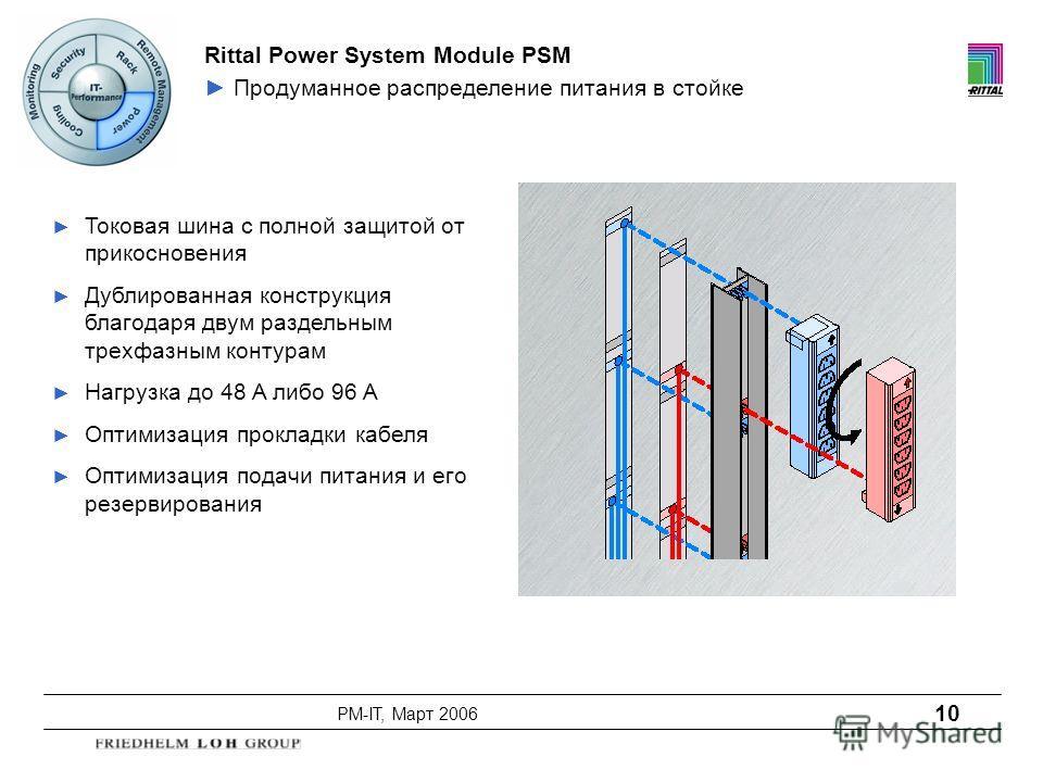 PM-IT, Март 2006 10 Токовая шина с полной защитой от прикосновения Дублированная конструкция благодаря двум раздельным трехфазным контурам Нагрузка до 48 A либо 96 A Оптимизация прокладки кабеля Оптимизация подачи питания и его резервирования Rittal