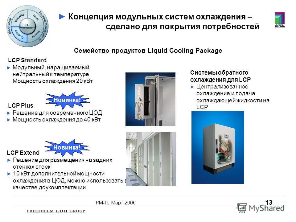 PM-IT, Март 2006 13 Новинка! LCP Extend Решение для размещения на задних стенках стоек 10 кВт дополнительной мощности охлаждения в ЦОД, можно использовать в качестве доукомплектации LCP Standard Модульный, наращиваемый, нейтральный к температуре Мощн