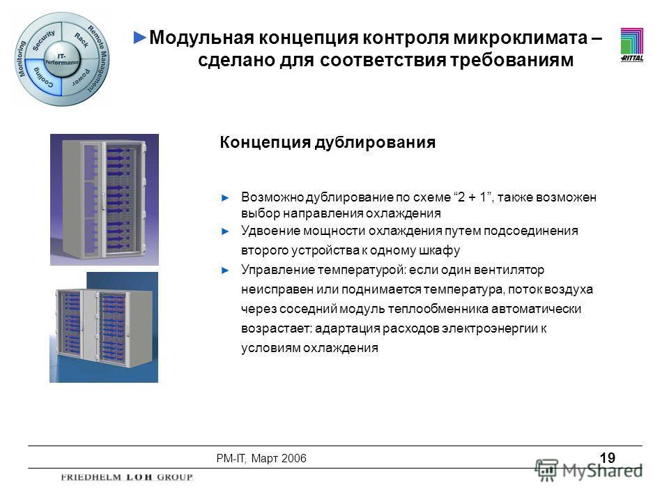 PM-IT, Март 2006 19 Возможно дублирование по схеме 2 + 1, также возможен выбор направления охлаждения Удвоение мощности охлаждения путем подсоединения второго устройства к одному шкафу Управление температурой: если один вентилятор неисправен или подн