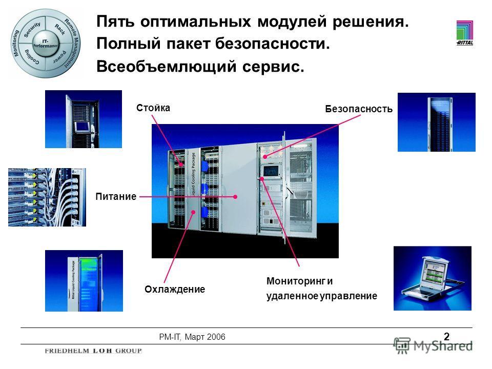 PM-IT, Март 2006 2 Пять оптимальных модулей решения. Полный пакет безопасности. Всеобъемлющий сервис. Стойка Питание Охлаждение Безопасность Мониторинг и удаленное управление