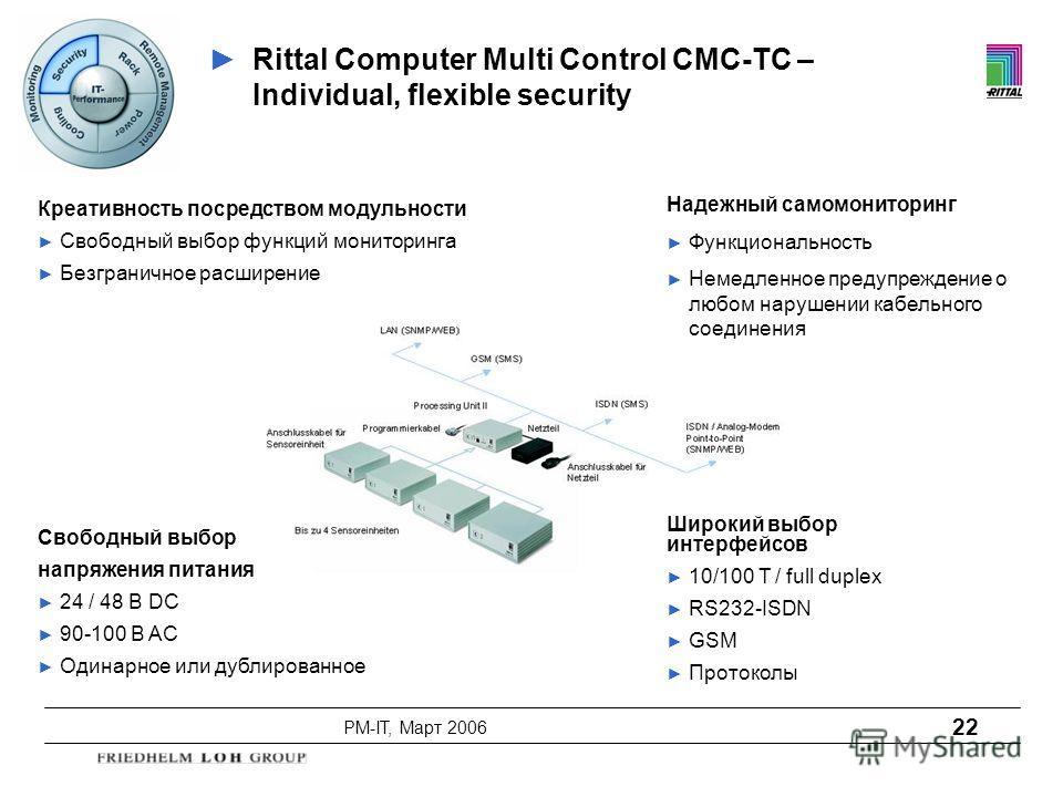 PM-IT, Март 2006 22 Rittal Computer Multi Control CMC-TC – Individual, flexible security Креативность посредством модульности Свободный выбор функций мониторинга Безграничное расширение Широкий выбор интерфейсов 10/100 T / full duplex RS232-ISDN GSM