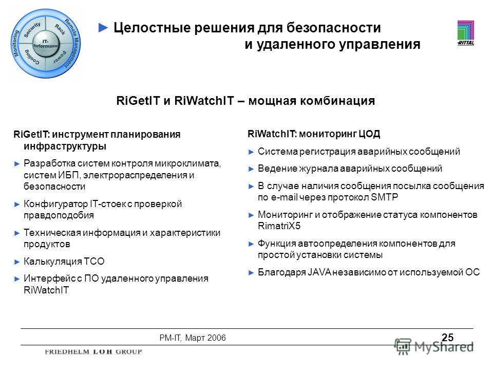 PM-IT, Март 2006 25 RiGetIT: инструмент планирования инфраструктуры Разработка систем контроля микроклимата, систем ИБП, электрораспределения и безопасности Конфигуратор IT-стоек с проверкой правдоподобия Техническая информация и характеристики проду