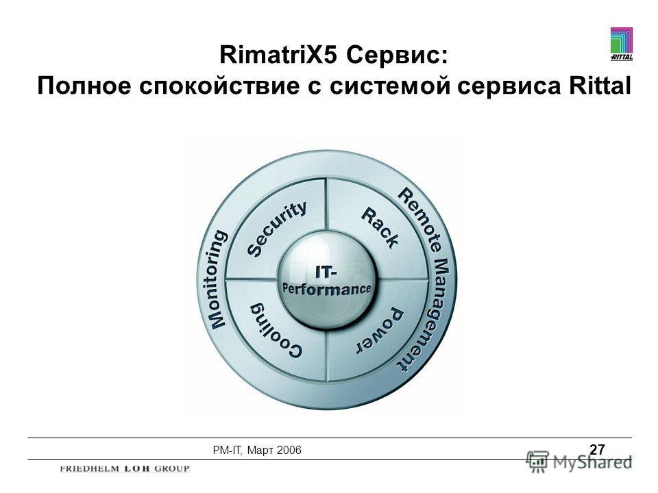 PM-IT, Март 2006 27 RimatriX5 Сервис: Полное спокойствие с системой сервиса Rittal
