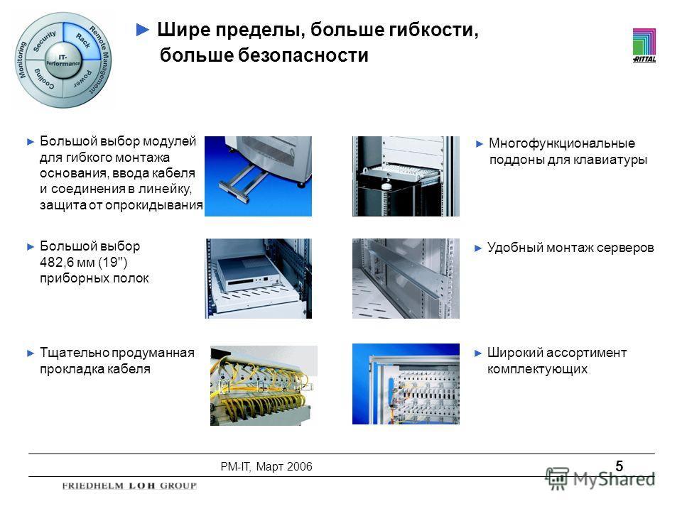 PM-IT, Март 2006 5 Большой выбор модулей для гибкого монтажа основания, ввода кабеля и соединения в линейку, защита от опрокидывания Большой выбор 482,6 мм (19