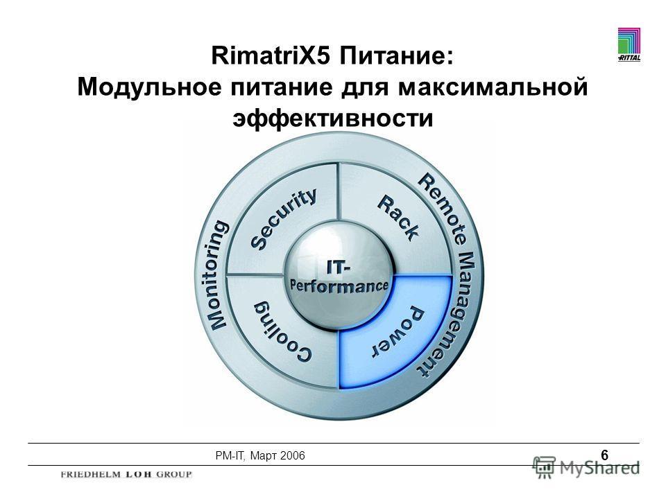 PM-IT, Март 2006 6 RimatriX5 Питание: Модульное питание для максимальной эффективности