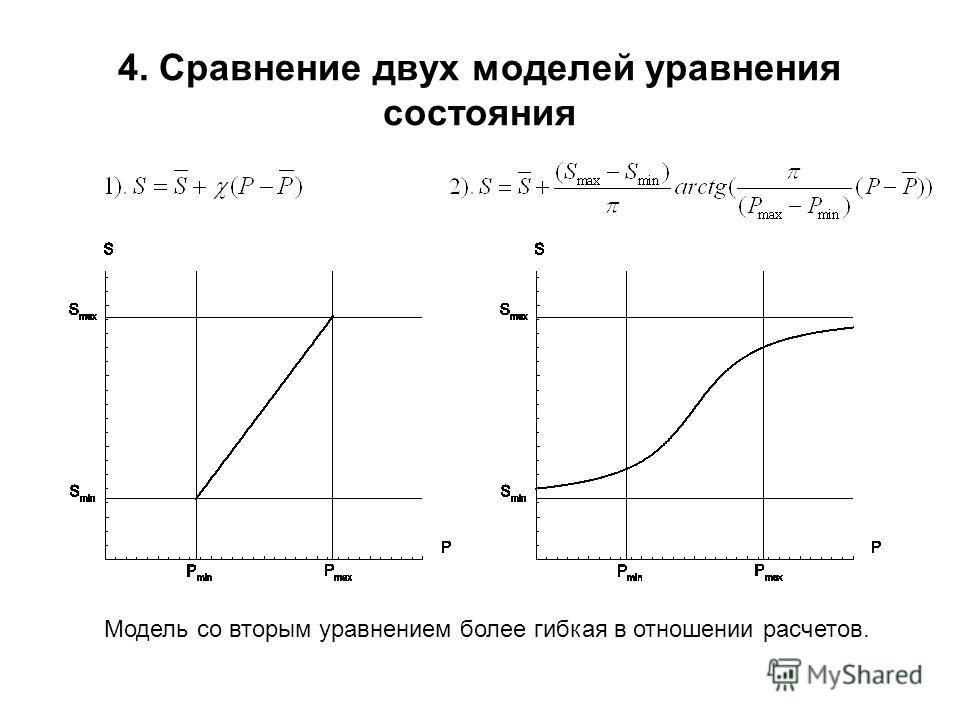 4. Сравнение двух моделей уравнения состояния Модель со вторым уравнением более гибкая в отношении расчетов.