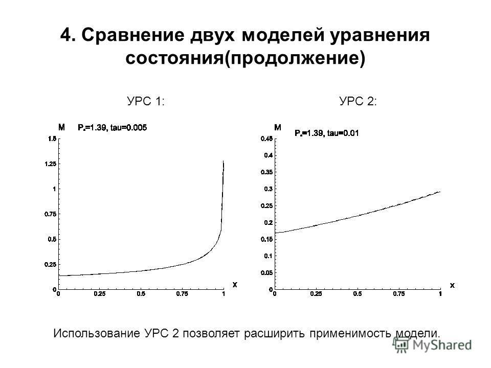4. Сравнение двух моделей уравнения состояния(продолжение) Использование УРС 2 позволяет расширить применимость модели. УРС 2:УРС 1: