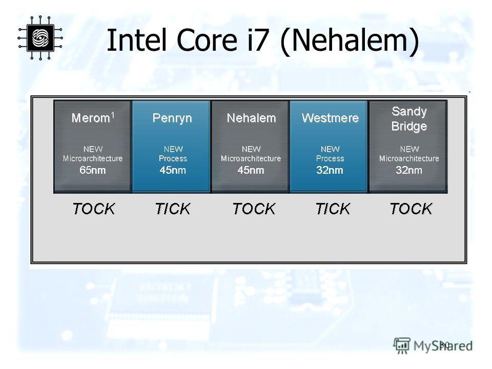 30 Intel Core i7 (Nehalem)