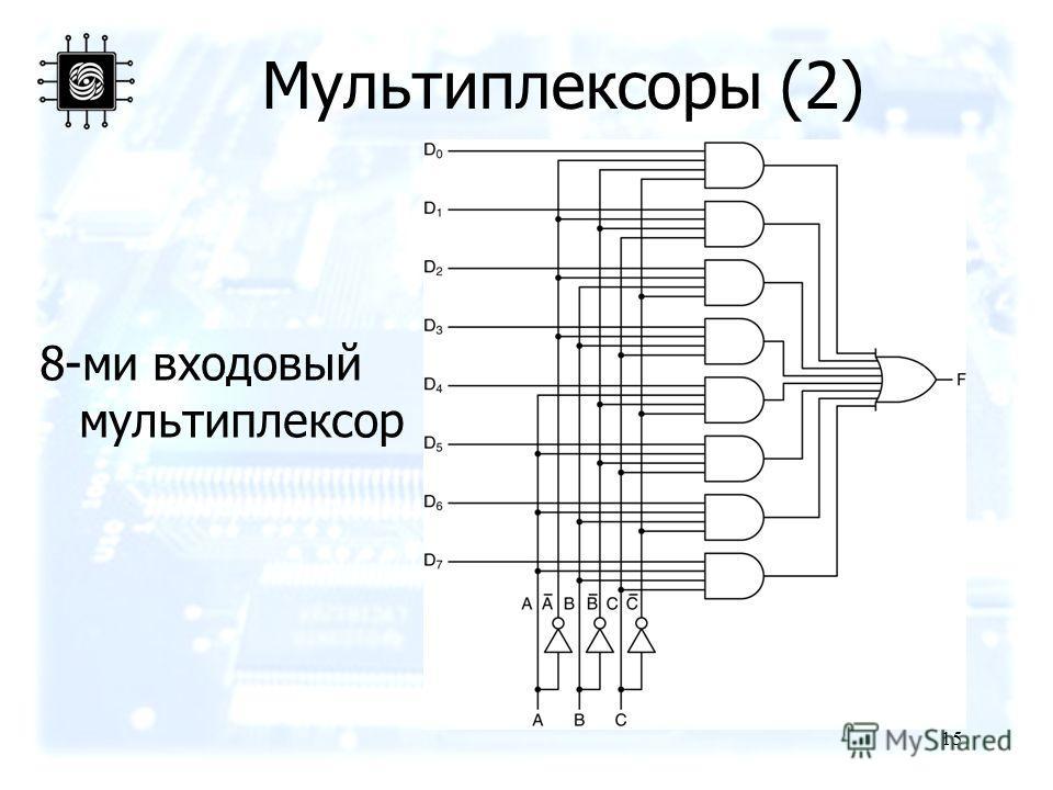 15 Мультиплексоры (2) 8-ми входовый мультиплексор