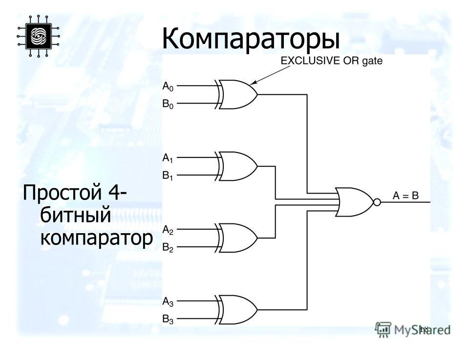 18 Компараторы Простой 4- битный компаратор