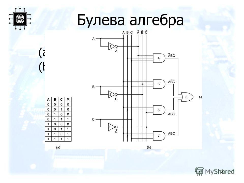 6 Булева алгебра (a) Таблица истинности (b) Микросхема для (a)