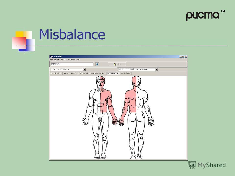 TM Misbalance