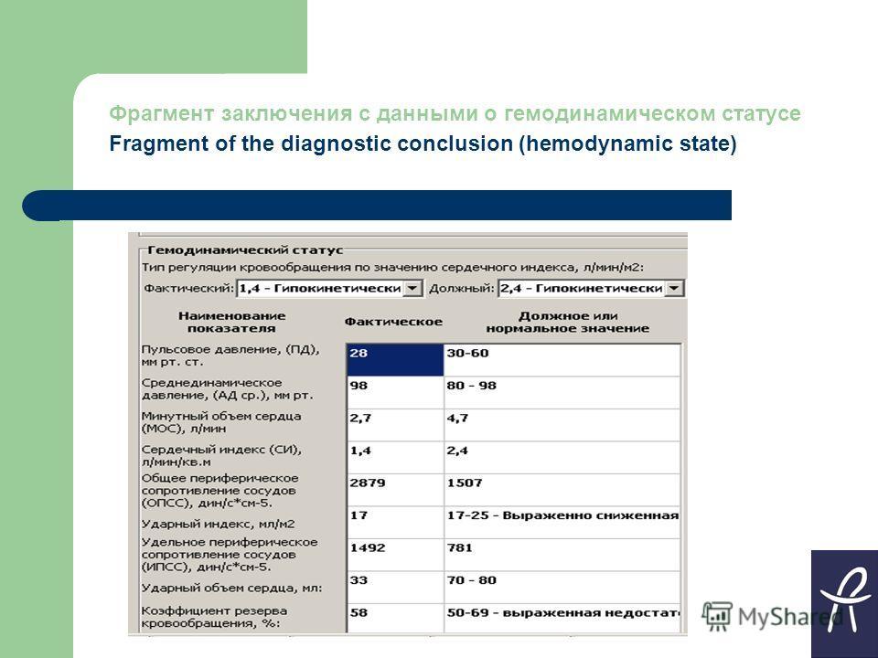 Фрагмент заключения с данными о гемодинамическом статусе Fragment of the diagnostic conclusion (hemodynamic state)