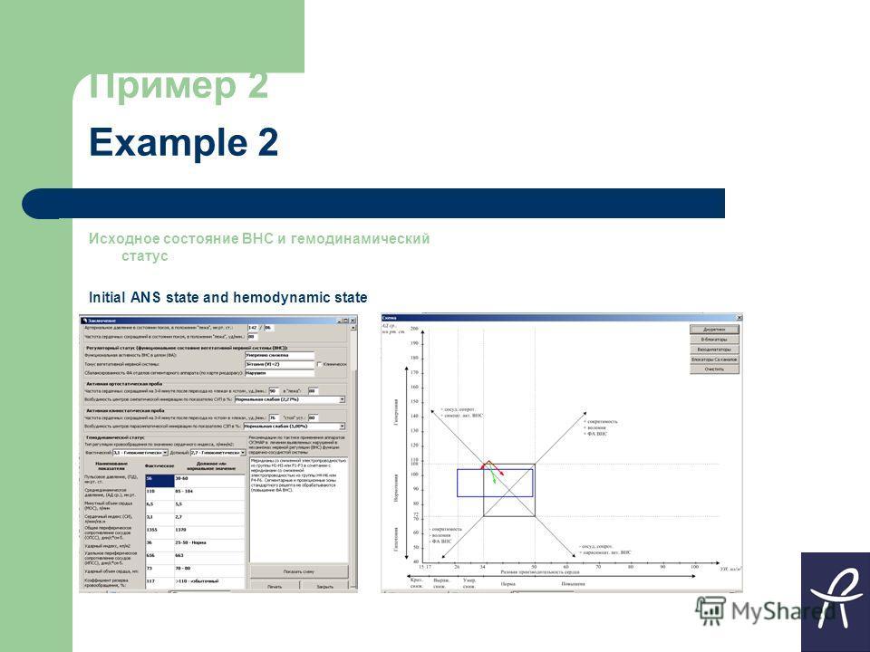 Пример 2 Example 2 Исходное состояние ВНС и гемодинамический статус Initial ANS state and hemodynamic state