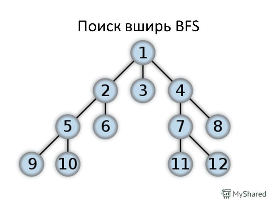 Поиск вширь BFS