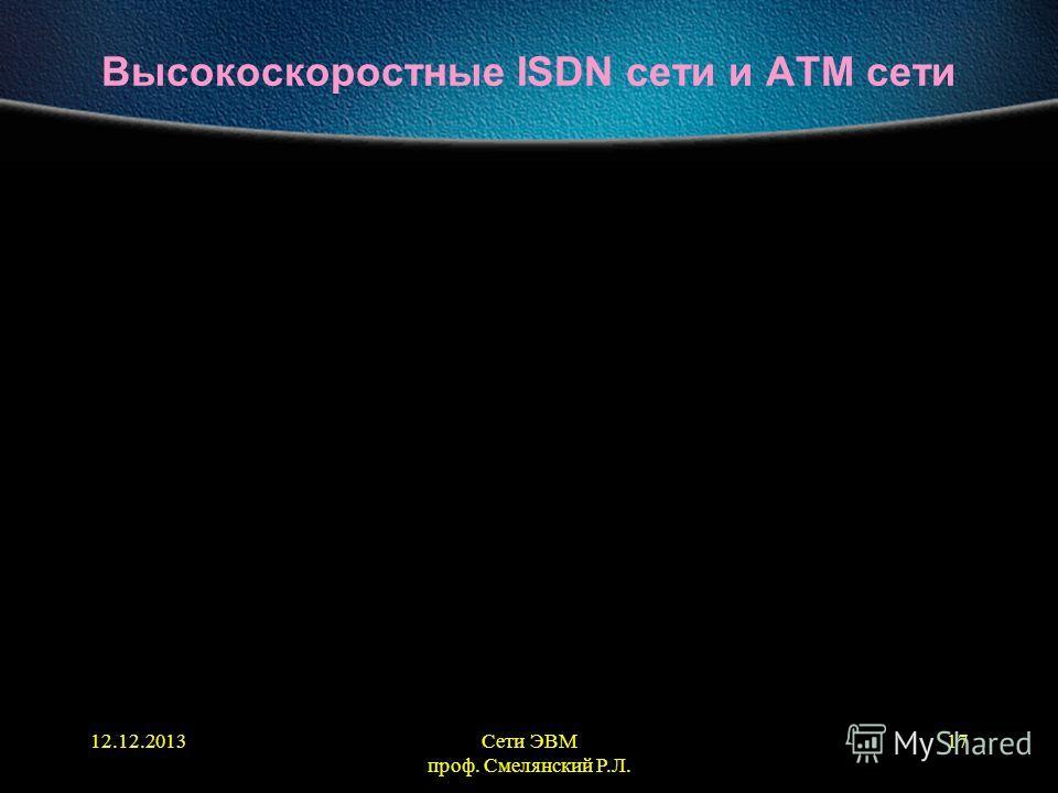 12.12.2013Сети ЭВМ проф. Смелянский Р.Л. 17 Высокоскоростные ISDN сети и ATM сети