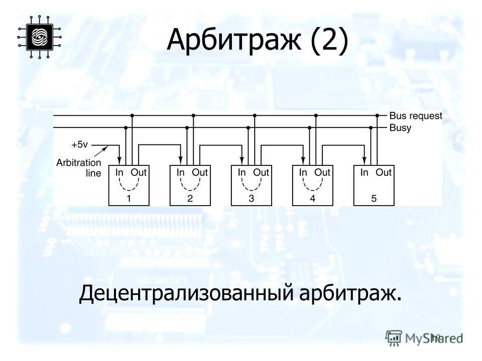 19 Арбитраж (2) Децентрализованный арбитраж.
