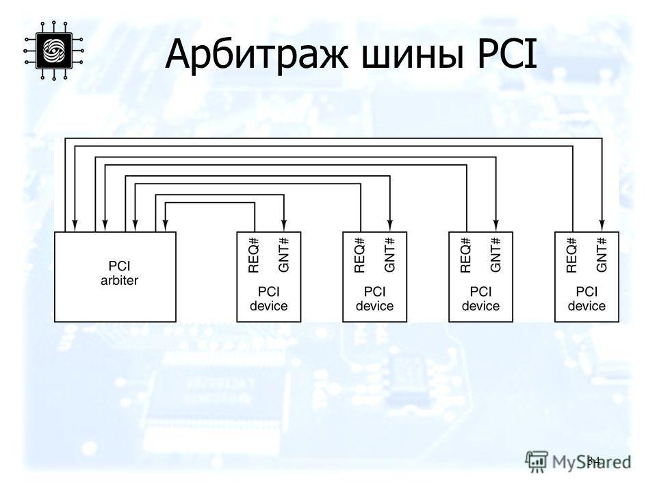 34 Арбитраж шины PCI