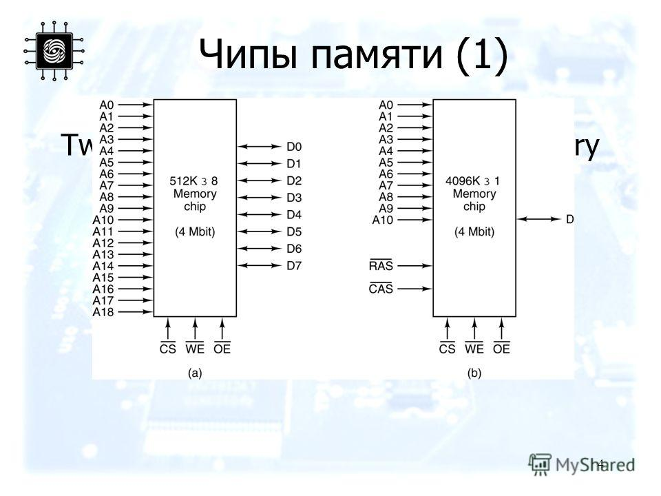 4 Чипы памяти (1) Two ways of organizing a 4-Mbit memory chip.