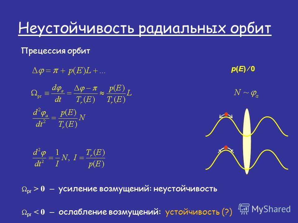 Неустойчивость радиальных орбит Прецессия орбит p(E) ¤ 0 pr > 0 – усиление возмущений: неустойчивость pr < 0 – ослабление возмущений: устойчивость (?)