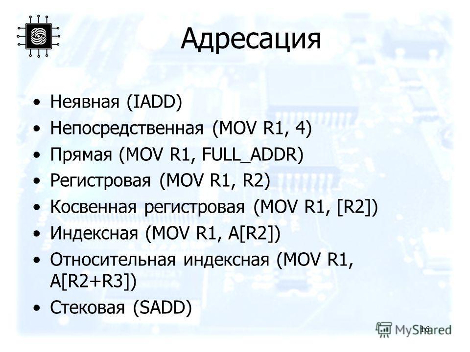 16 Адресация Неявная (IADD) Непосредственная (MOV R1, 4) Прямая (MOV R1, FULL_ADDR) Регистровая (MOV R1, R2) Косвенная регистровая (MOV R1, [R2]) Индексная (MOV R1, A[R2]) Относительная индексная (MOV R1, A[R2+R3]) Стековая (SADD)
