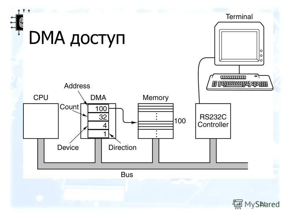 21 DMA доступ