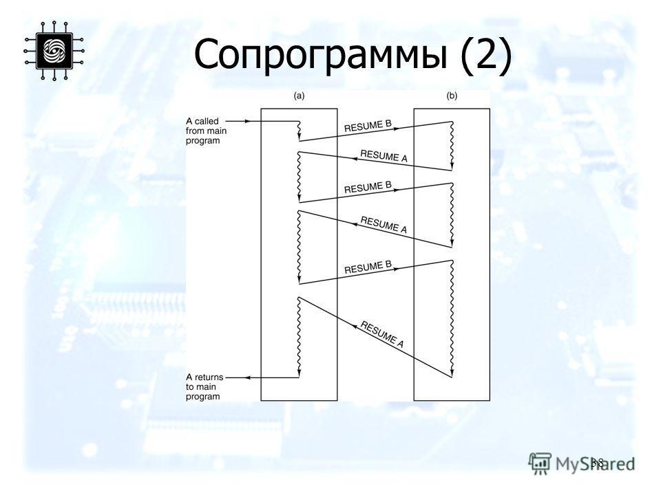 38 Сопрограммы (2)