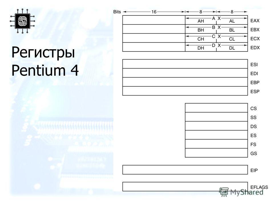 6 Регистры Pentium 4