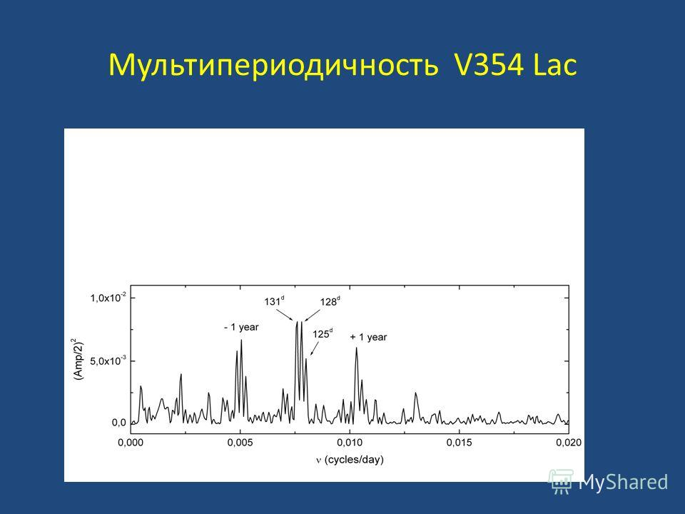 Мультипериодичность V354 Lac