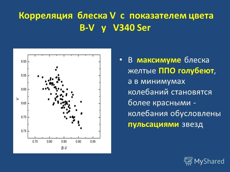 Корреляция блеска V с показателем цвета B-V у V340 Ser В максимуме блеска желтые ППО голубеют, а в минимумах колебаний становятся более красными - колебания обусловлены пульсациями звезд