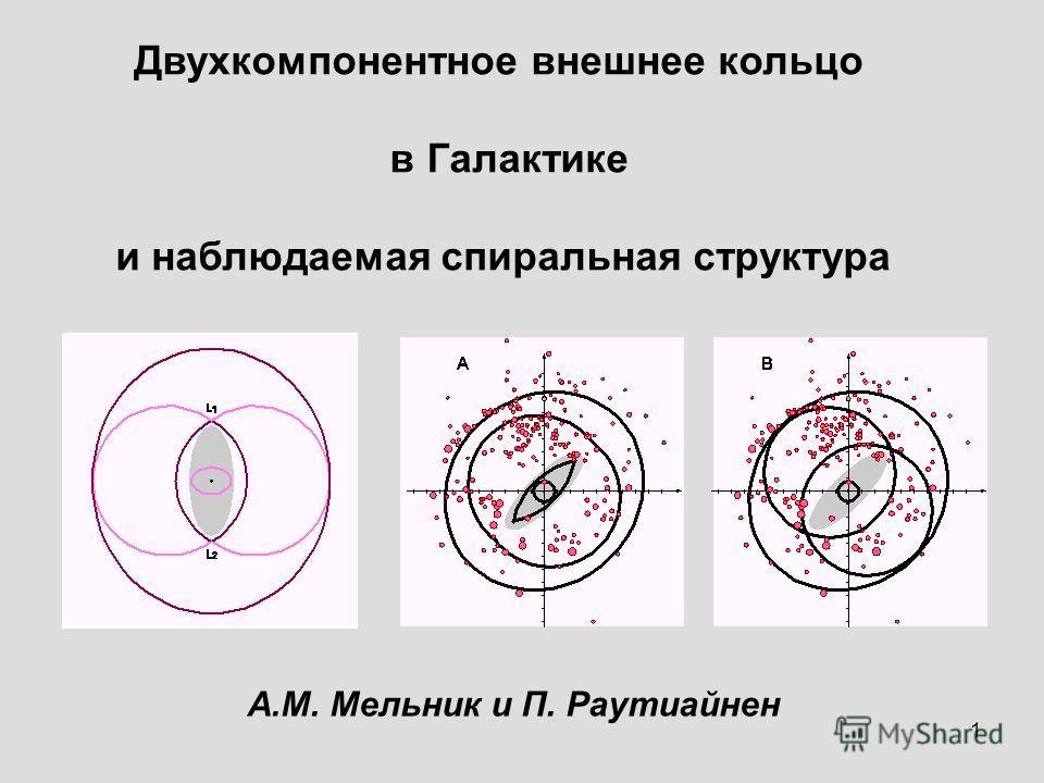 1 Двухкомпонентное внешнее кольцо в Галактике и наблюдаемая спиральная структура А.М. Мельник и П. Раутиайнен