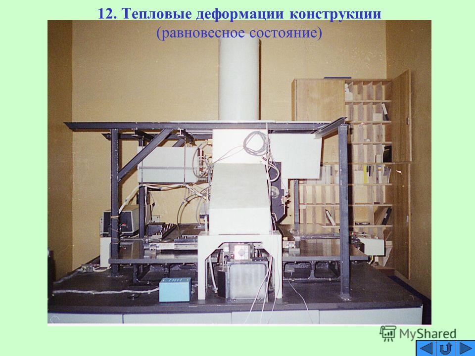 12. Тепловые деформации конструкции (равновесное состояние)
