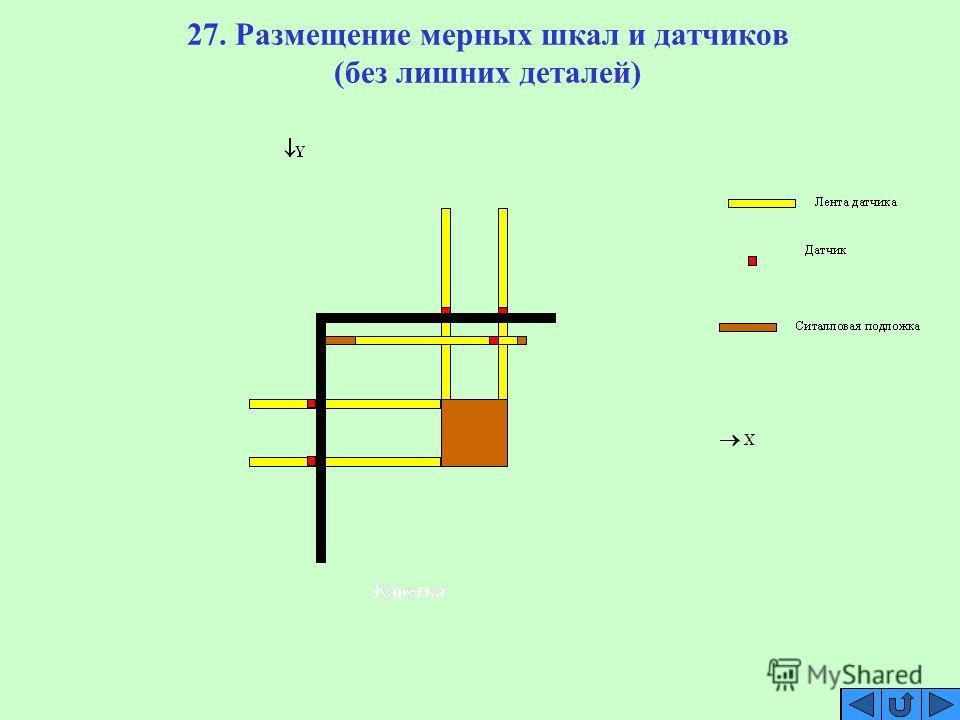 27. Размещение мерных шкал и датчиков (без лишних деталей)