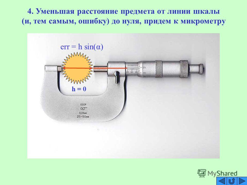 err = h sin(α) h = 0 4. Уменьшая расстояние предмета от линии шкалы (и, тем самым, ошибку) до нуля, придем к микрометру