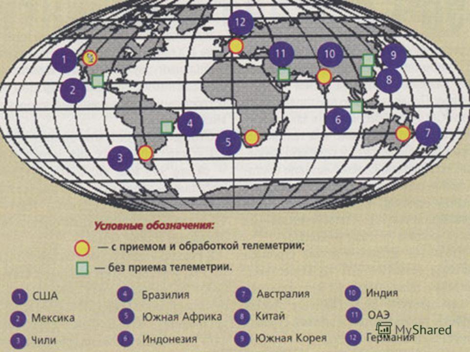 12.12.2013Сети ЭВМ проф. Смелянский Р.Л. 28