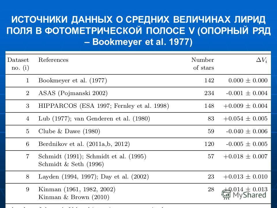 ИСТОЧНИКИ ДАННЫХ О СРЕДНИХ ВЕЛИЧИНАХ ЛИРИД ПОЛЯ В ФОТОМЕТРИЧЕСКОЙ ПОЛОСЕ V (ОПОРНЫЙ РЯД – Bookmeyer et al. 1977)