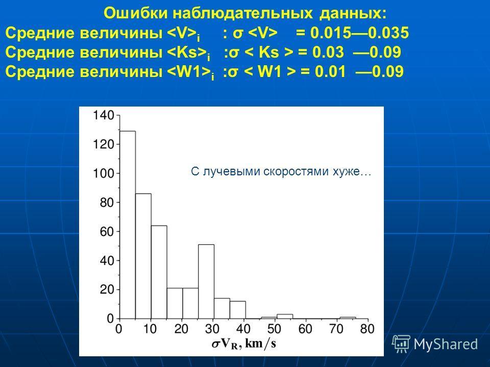 Ошибки наблюдательных данных: Средние величины i : σ = 0.0150.035 Средние величины i :σ = 0.03 0.09 Средние величины i :σ = 0.01 0.09 С лучевыми скоростями хуже…