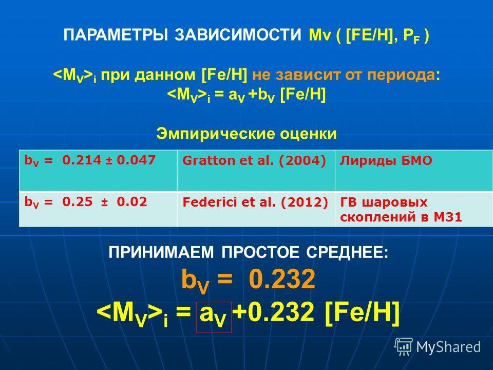 ПАРАМЕТРЫ ЗАВИСИМОСТИ Mv ( [FE/H], P F ) i при данном [Fe/H] не зависит от периода: i = a V +b V [Fe/H] Эмпирические оценки b V = 0.214 ± 0.047Gratton et al. (2004)Лириды БМО b V = 0.25 ± 0.02Federici et al. (2012)ГВ шаровых скоплений в М31 ПРИНИМАЕМ