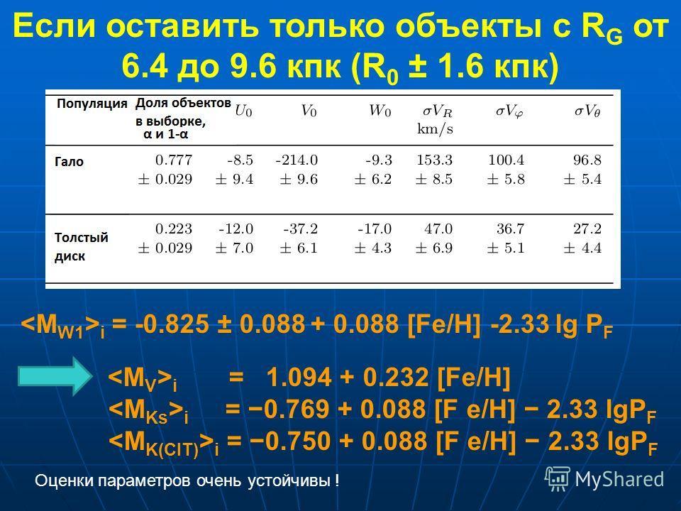 Если оставить только объекты с R G от 6.4 до 9.6 кпк (R 0 ± 1.6 кпк) i = -0.825 ± 0.088 + 0.088 [Fe/H] -2.33 lg P F i = 1.094 + 0.232 [Fe/H] i = 0.769 + 0.088 [F e/H] 2.33 lgP F i = 0.750 + 0.088 [F e/H] 2.33 lgP F Оценки параметров очень устойчивы !