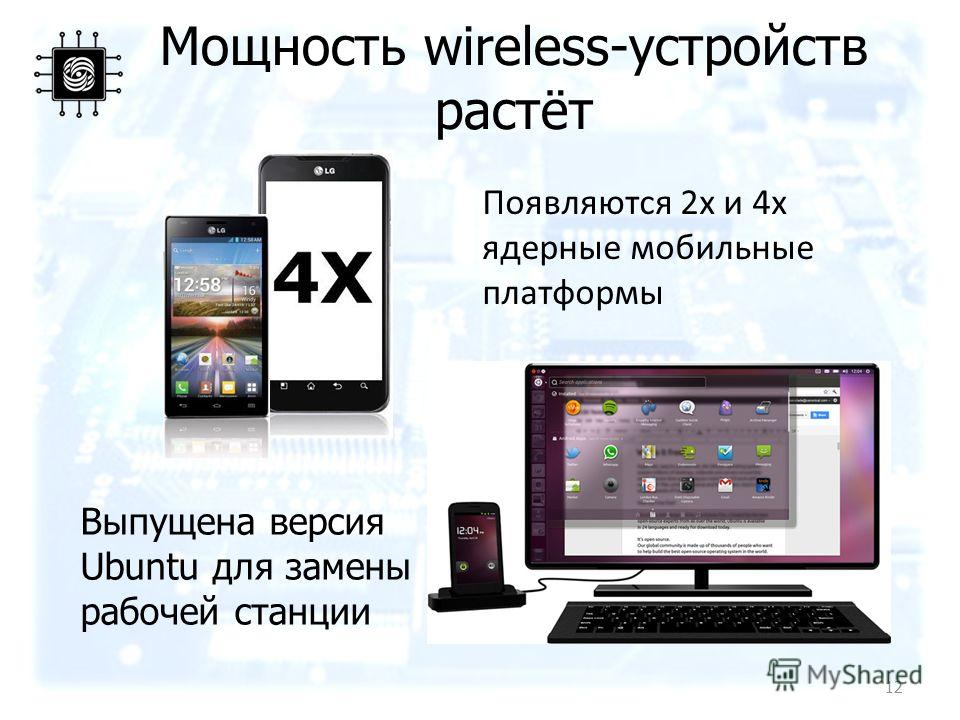 Мощность wireless-устройств растёт Выпущена версия Ubuntu для замены рабочей станции Появляются 2х и 4х ядерные мобильные платформы 12
