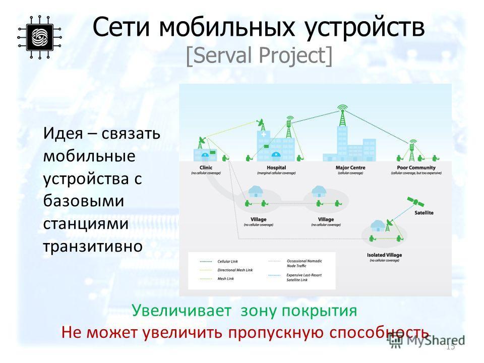 Сети мобильных устройств [Serval Project] Увеличивает зону покрытия Идея – связать мобильные устройства с базовыми станциями транзитивно Не может увеличить пропускную способность 15