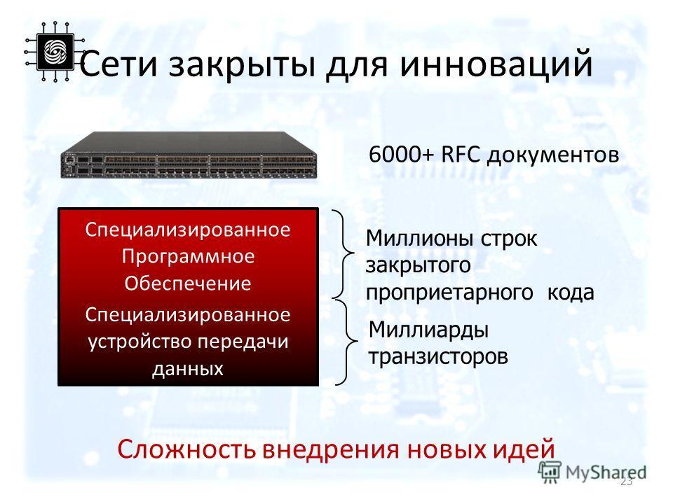 Миллионы строк закрытого проприетарного кода 6000+ RFC документов Миллиарды транзисторов Сети закрыты для инноваций Сложность внедрения новых идей Специализированное Программное Обеспечение Специализированное устройство передачи данных 23