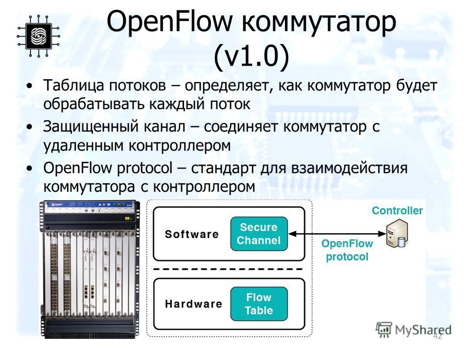 OpenFlow коммутатор (v1.0) Таблица потоков – определяет, как коммутатор будет обрабатывать каждый поток Защищенный канал – соединяет коммутатор с удаленным контроллером OpenFlow protocol – стандарт для взаимодействия коммутатора с контроллером 42